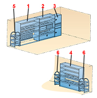 Cargo Trailer Shelving Packages Adrian Steel